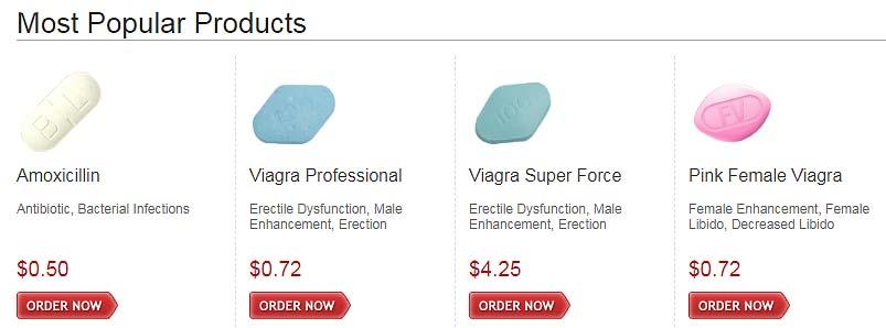popular pills